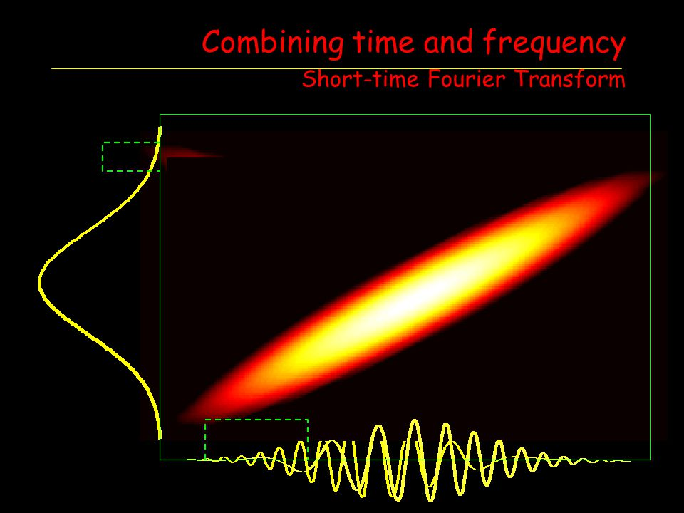 Combining time and frequency Short-time Fourier Transform