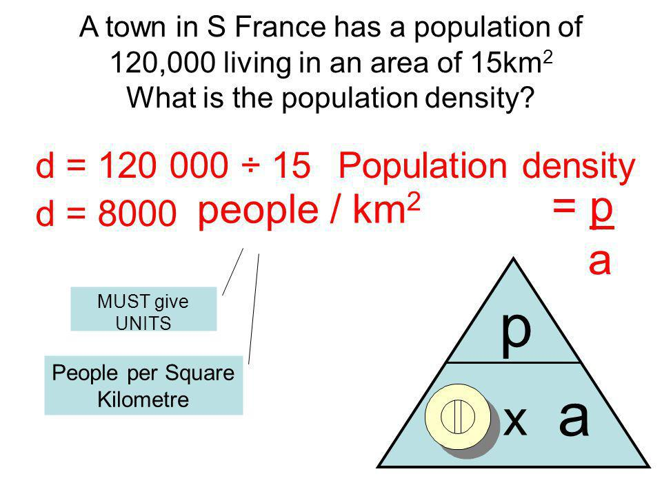 A town in S France has a population of 120,000 living in an area of 15km 2 What is the population density? d p a x = p a Population densityd = 120 000