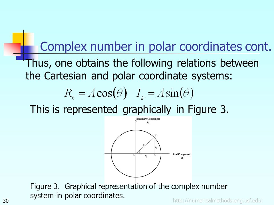 Complex number in polar coordinates cont. Thus, one obtains the following relations between the Cartesian and polar coordinate systems: This is repres