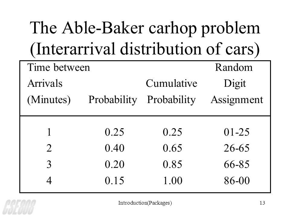 Introduction(Packages)13 The Able-Baker carhop problem (Interarrival distribution of cars) Time between Random Arrivals Cumulative Digit (Minutes) Probability Probability Assignment 1 0.25 0.25 01-25 2 0.40 0.65 26-65 3 0.20 0.85 66-85 4 0.15 1.00 86-00