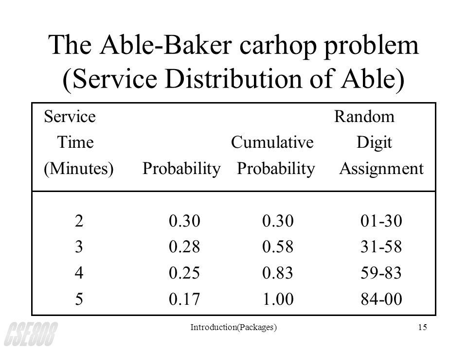 Introduction(Packages)15 The Able-Baker carhop problem (Service Distribution of Able) Service Random Time Cumulative Digit (Minutes) Probability Probability Assignment 2 0.30 0.30 01-30 3 0.28 0.58 31-58 4 0.25 0.83 59-83 5 0.17 1.00 84-00