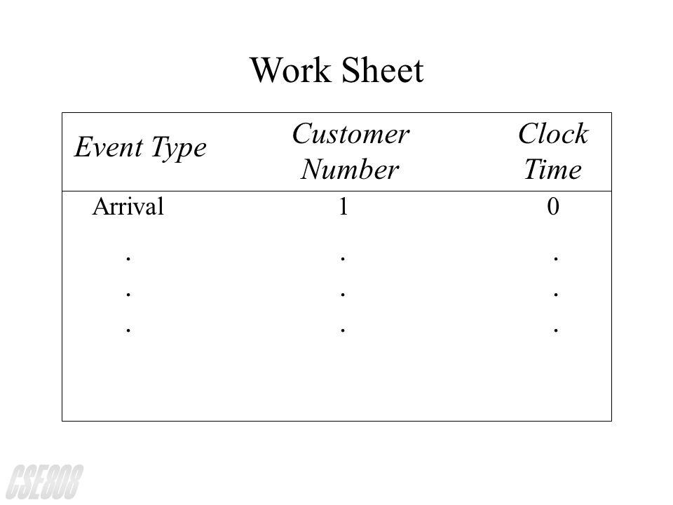Event Type Work Sheet Clock Time Customer Number Arrival 1 0..................
