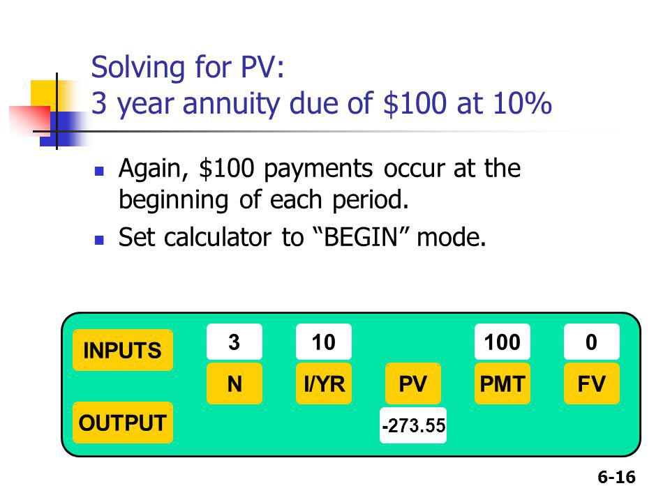 6-16 Solving for PV: 3 year annuity due of $100 at 10% Again, $100 payments occur at the beginning of each period. Set calculator to BEGIN mode. INPUT