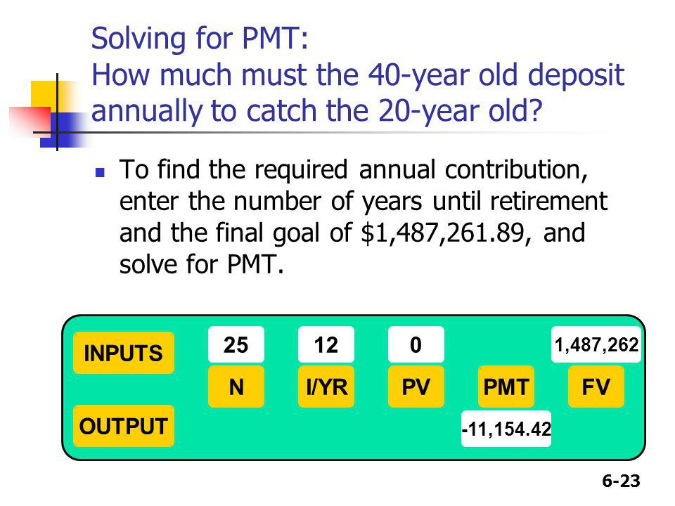 6-23 Solving for PMT: How much must the 40-year old deposit annually to catch the 20-year old? To find the required annual contribution, enter the num
