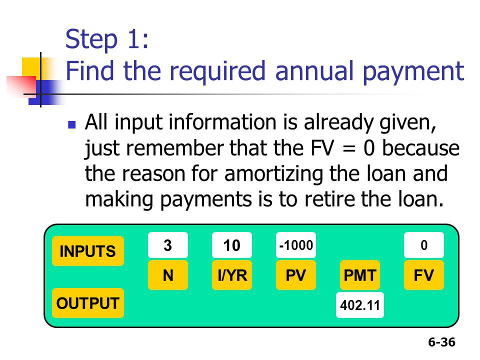 6-36 Step 1: Find the required annual payment All input information is already given, just remember that the FV = 0 because the reason for amortizing