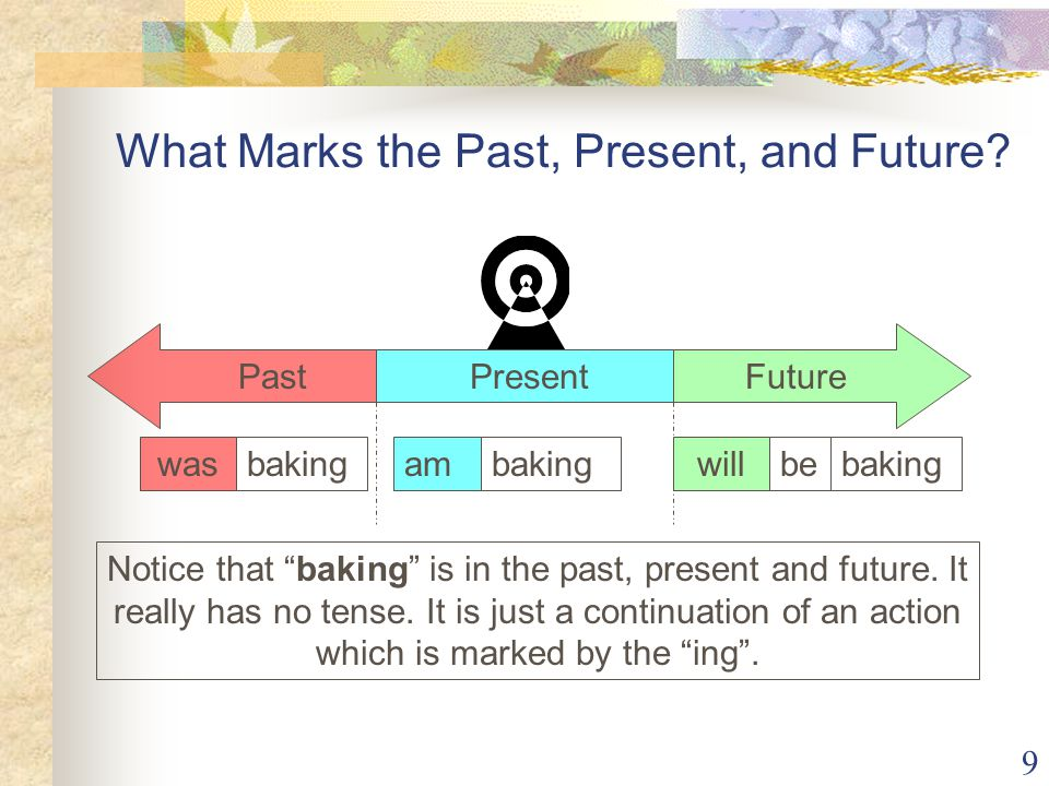 8 Lets think about tomorrow. Tomorrow, I will be baking a pepperoni pizza. What makes this action in the future tense? will PresentFuturePast Thinking