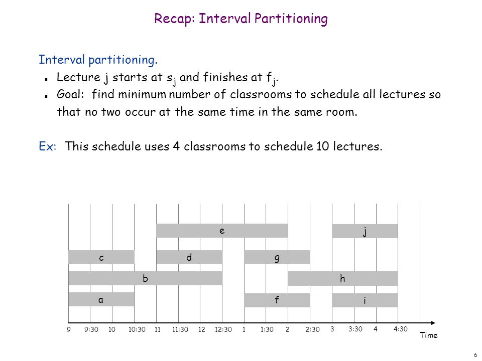 6 Recap: Interval Partitioning Interval partitioning.