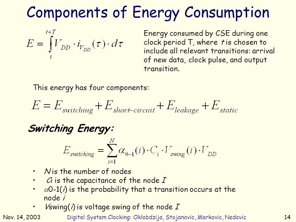 Nov. 14, 2003Digital System Clocking: Oklobdzija, Stojanovic, Markovic, Nedovic14 Components of Energy Consumption Switching Energy: Energy consumed b