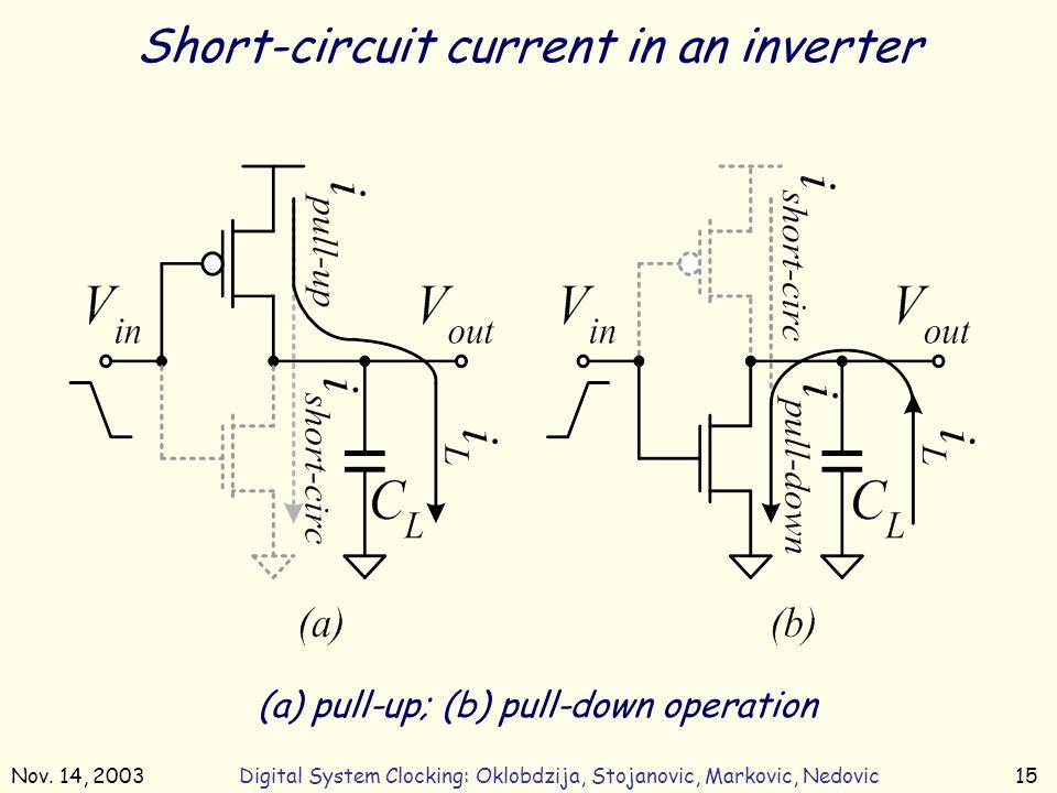Nov. 14, 2003Digital System Clocking: Oklobdzija, Stojanovic, Markovic, Nedovic15 Short-circuit current in an inverter (a) pull-up; (b) pull-down oper