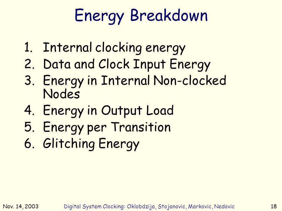 Nov. 14, 2003Digital System Clocking: Oklobdzija, Stojanovic, Markovic, Nedovic18 Energy Breakdown 1.Internal clocking energy 2.Data and Clock Input E