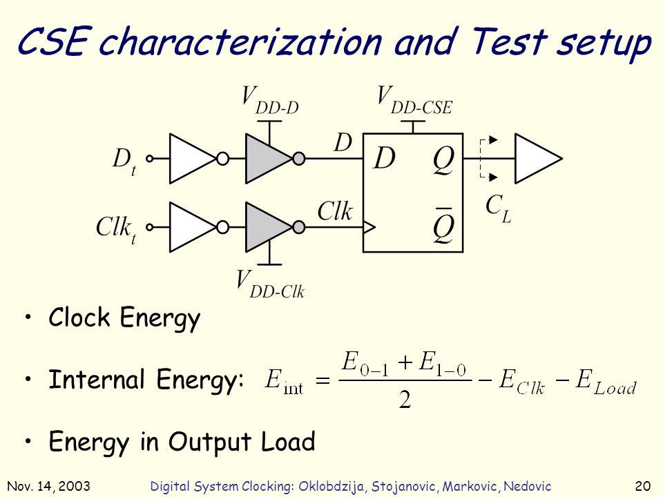 Nov. 14, 2003Digital System Clocking: Oklobdzija, Stojanovic, Markovic, Nedovic20 CSE characterization and Test setup Clock Energy Internal Energy: En