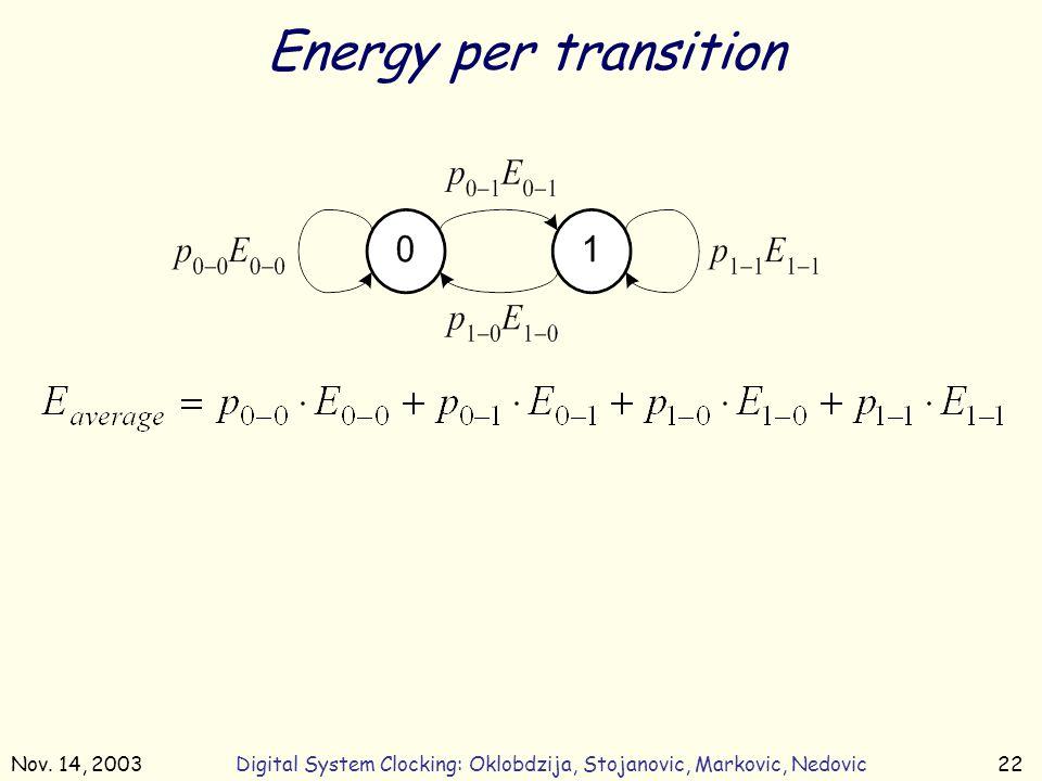 Nov. 14, 2003Digital System Clocking: Oklobdzija, Stojanovic, Markovic, Nedovic22 Energy per transition