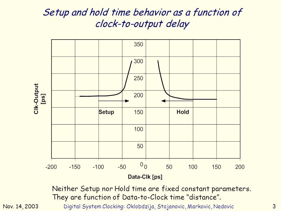 Nov. 14, 2003Digital System Clocking: Oklobdzija, Stojanovic, Markovic, Nedovic3 Setup and hold time behavior as a function of clock-to-output delay N