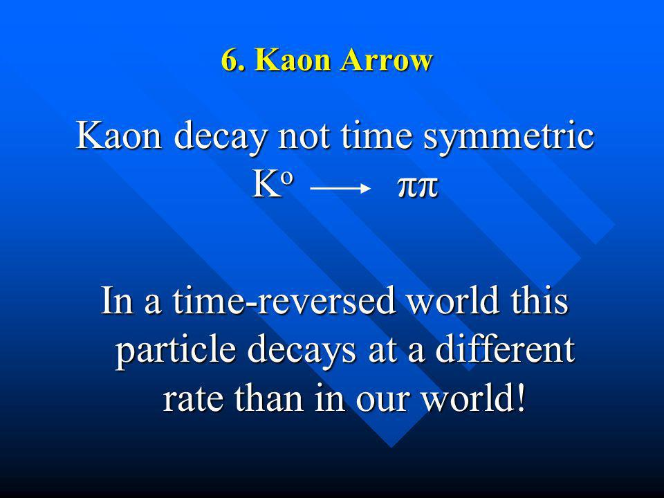 6. Kaon Arrow Kaon decay not time symmetric K o ππ In a time-reversed world this particle decays at a different rate than in our world!