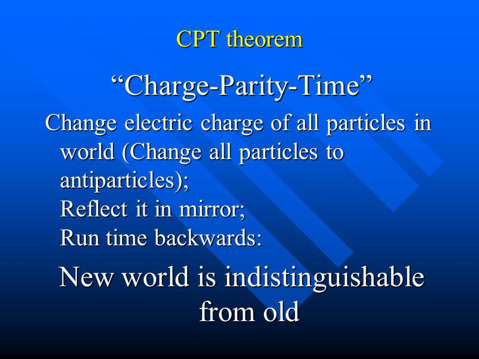 CPT theorem Charge-Parity-Time Change electric charge of all particles in world (Change all particles to antiparticles); Reflect it in mirror; Run time backwards: New world is indistinguishable from old