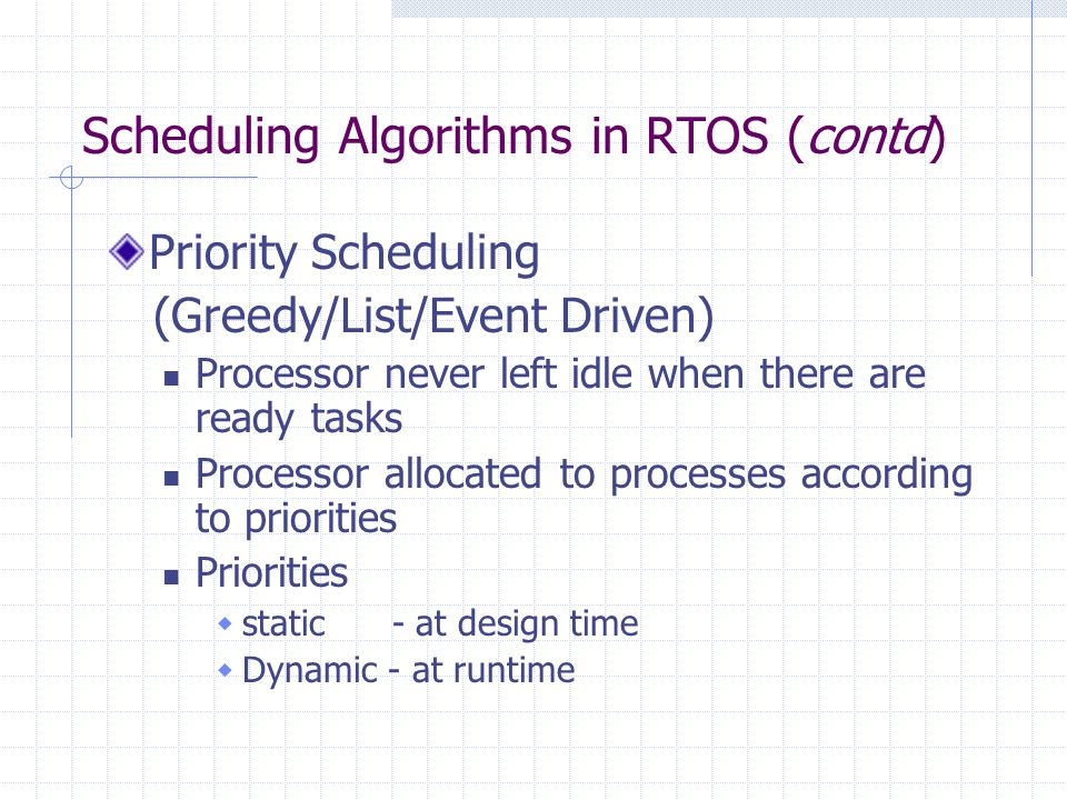 Scheduling Algorithms in RTOS (contd) Priority Scheduling (Greedy/List/Event Driven) Processor never left idle when there are ready tasks Processor allocated to processes according to priorities Priorities static - at design time Dynamic - at runtime