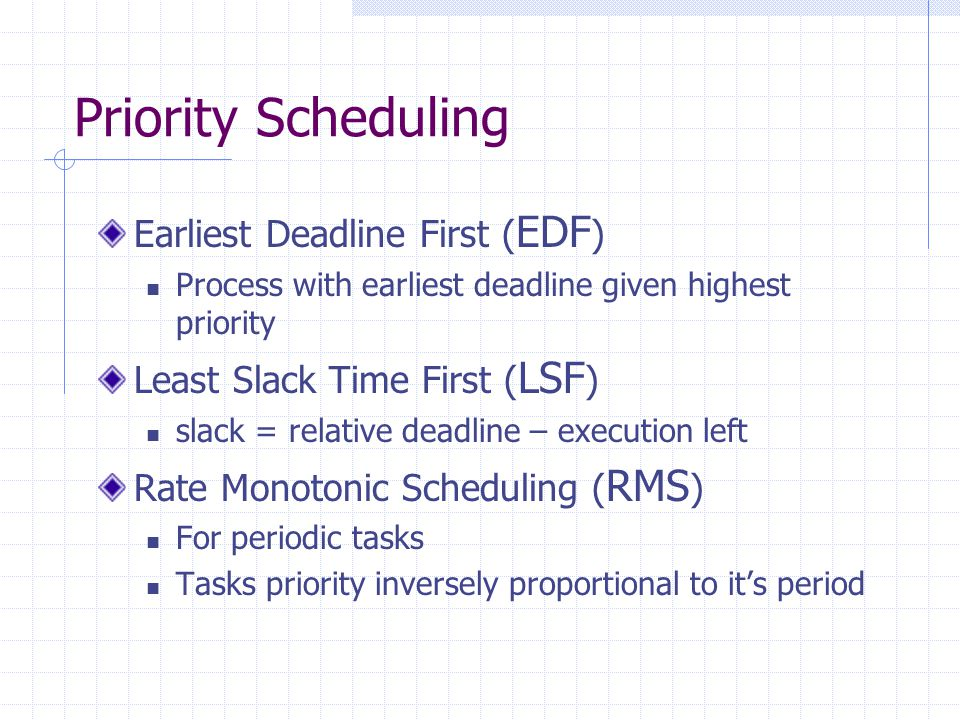 Priority Scheduling Earliest Deadline First ( EDF ) Process with earliest deadline given highest priority Least Slack Time First ( LSF ) slack = relative deadline – execution left Rate Monotonic Scheduling ( RMS ) For periodic tasks Tasks priority inversely proportional to its period