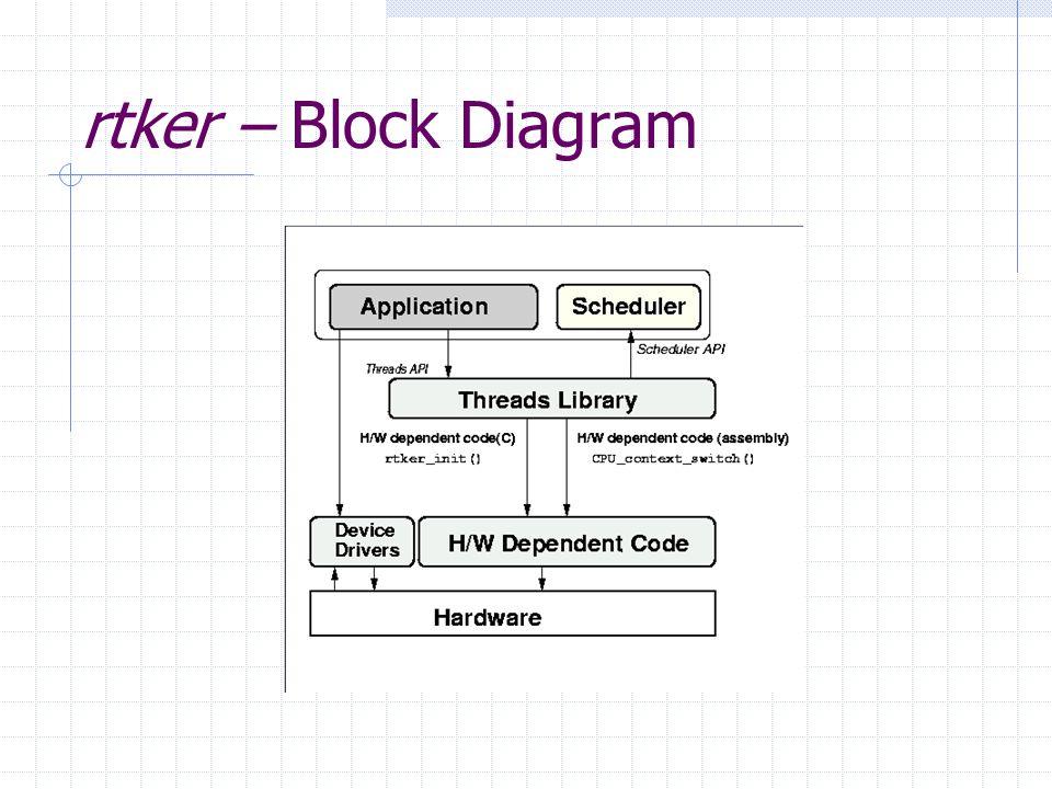 rtker – Block Diagram