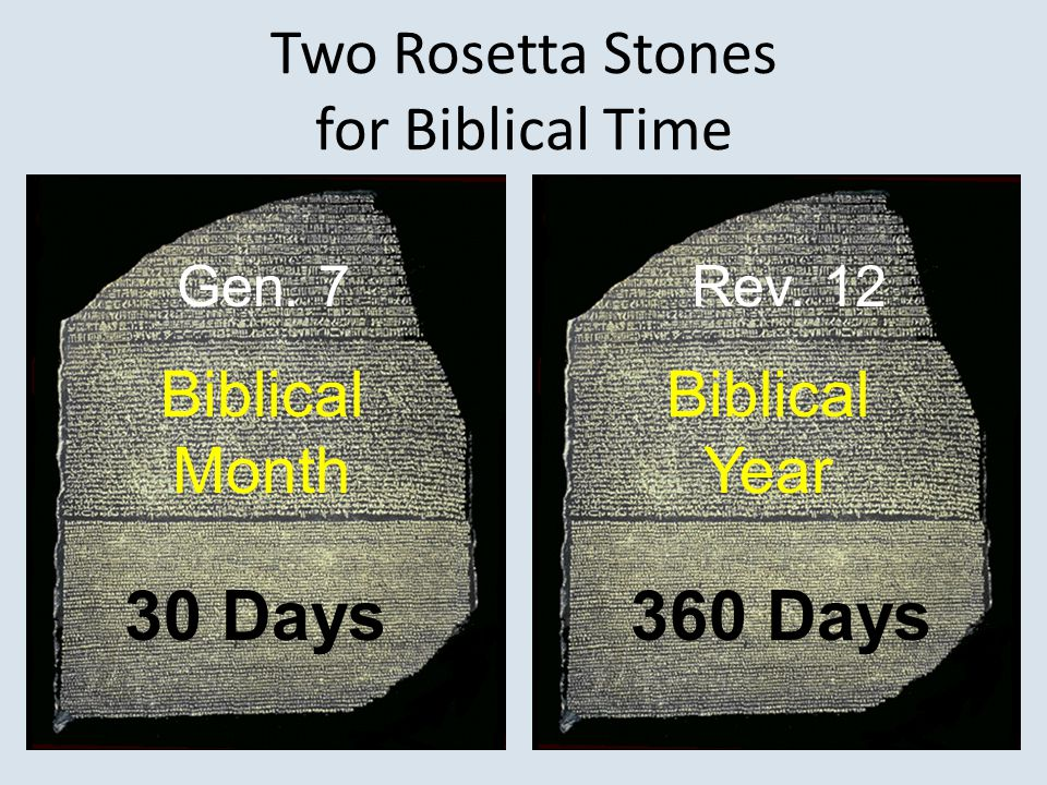 Biblical Month Biblical Year Two Rosetta Stones for Biblical Time 30 Days360 Days Gen. 7Rev. 12