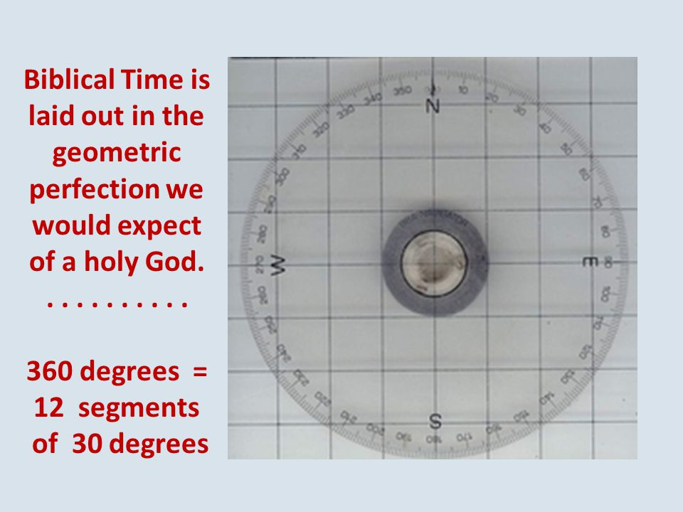 Biblical Time is laid out in the geometric perfection we would expect of a holy God...........