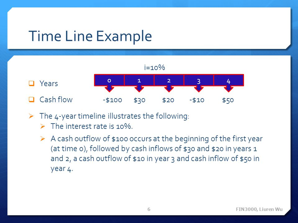 Time Line Example i=10% Years Cash flow -$100 $30 $20 -$10 $50 The 4-year timeline illustrates the following: The interest rate is 10%. A cash outflow