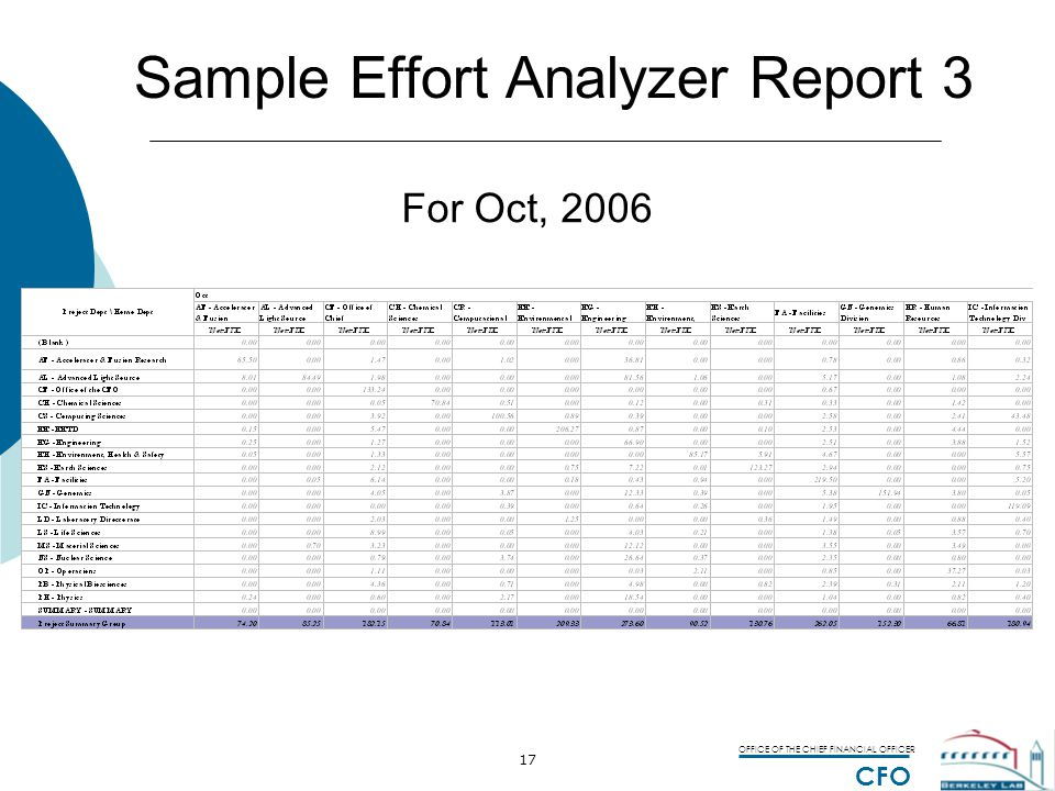 OFFICE OF THE CHIEF FINANCIAL OFFICER CFO 17 Sample Effort Analyzer Report 3 For Oct, 2006
