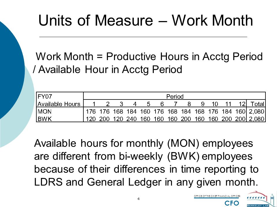 OFFICE OF THE CHIEF FINANCIAL OFFICER CFO 4 Units of Measure – Work Month Work Month = Productive Hours in Acctg Period / Available Hour in Acctg Peri