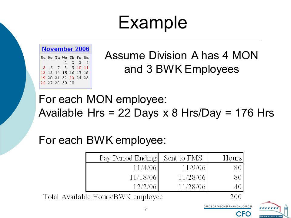 OFFICE OF THE CHIEF FINANCIAL OFFICER CFO 8 Example - Monthly (MON)