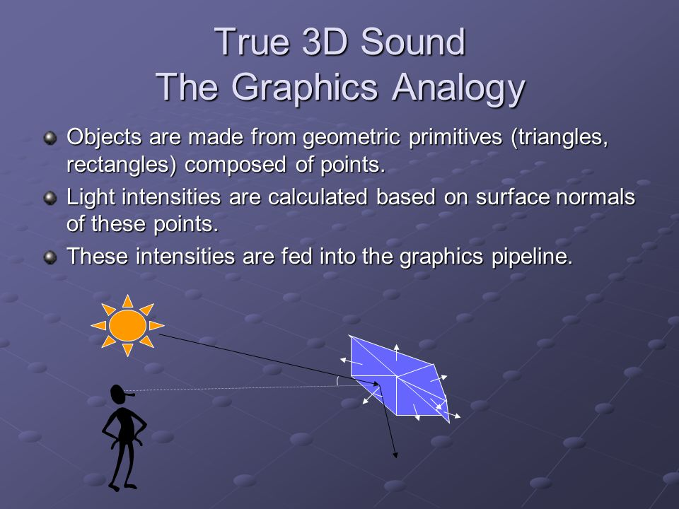True 3D Sound The Graphics Analogy Objects are made from geometric primitives (triangles, rectangles) composed of points.
