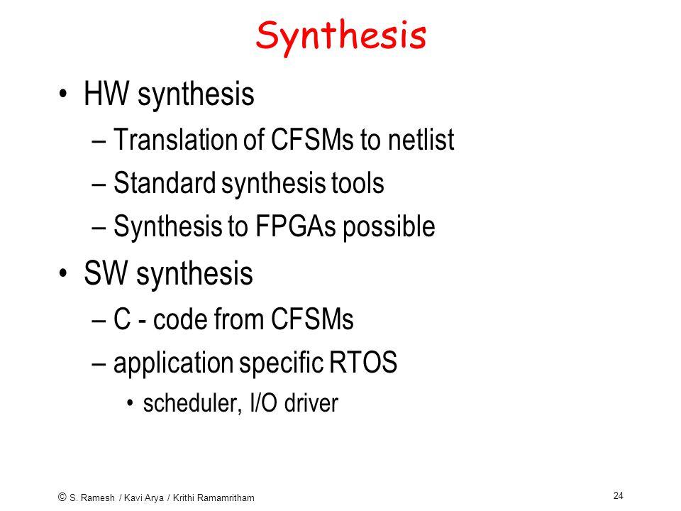 © S. Ramesh / Kavi Arya / Krithi Ramamritham 24 Synthesis HW synthesis –Translation of CFSMs to netlist –Standard synthesis tools –Synthesis to FPGAs