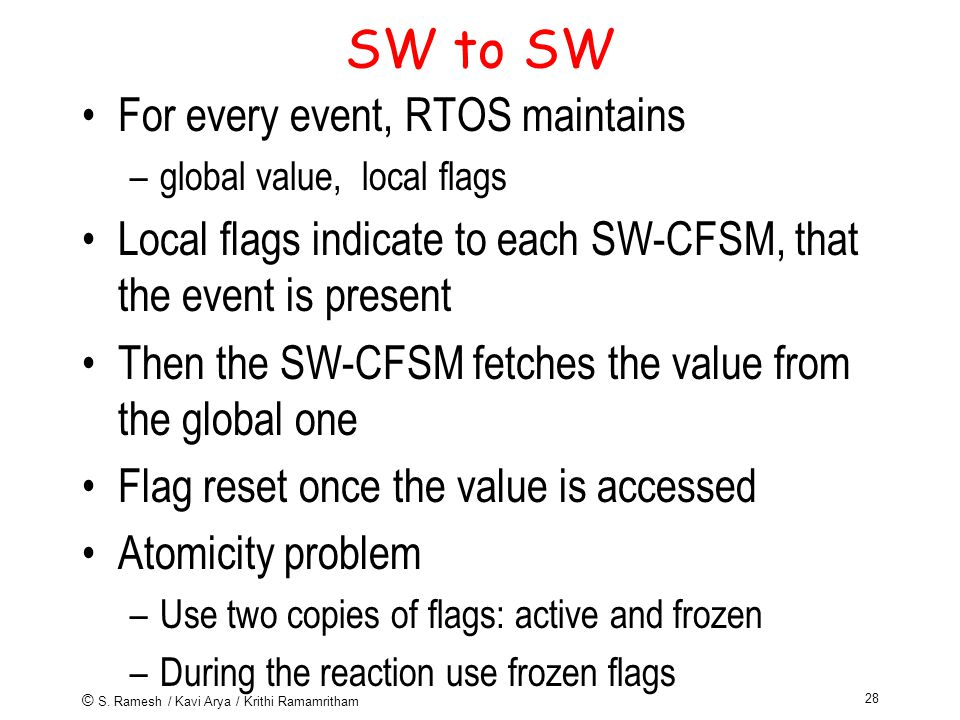 © S. Ramesh / Kavi Arya / Krithi Ramamritham 28 SW to SW For every event, RTOS maintains –global value, local flags Local flags indicate to each SW-CF
