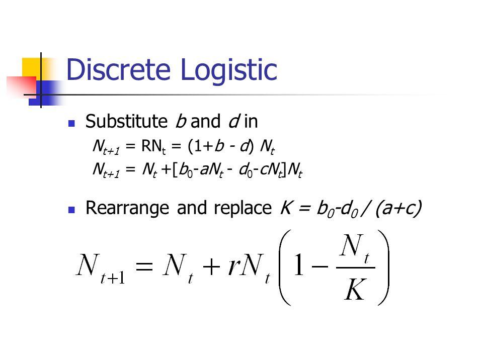 Discrete Logistic Substitute b and d in N t+1 = RN t = (1+b - d) N t N t+1 = N t +[b 0 -aN t - d 0 -cN t ]N t Rearrange and replace K = b 0 -d 0 / (a+