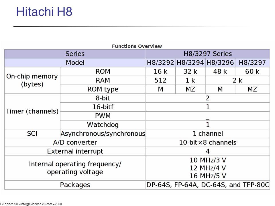 Evidence Srl - info@evidence.eu.com – 2008 Hitachi H8