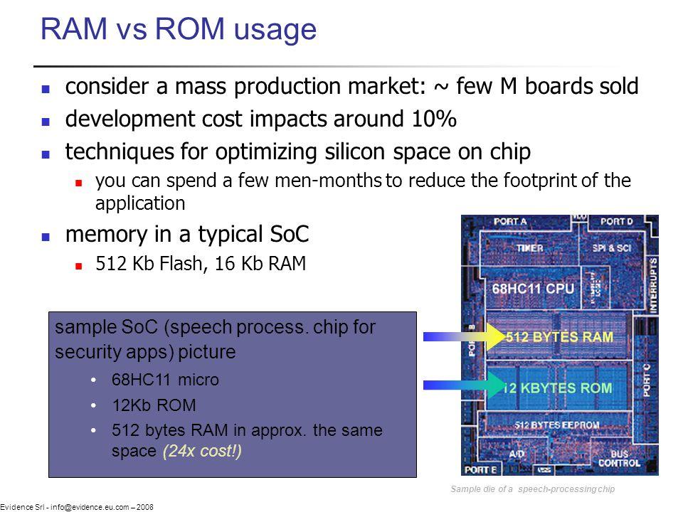 Evidence Srl - info@evidence.eu.com – 2008 RAM vs ROM usage consider a mass production market: ~ few M boards sold development cost impacts around 10%