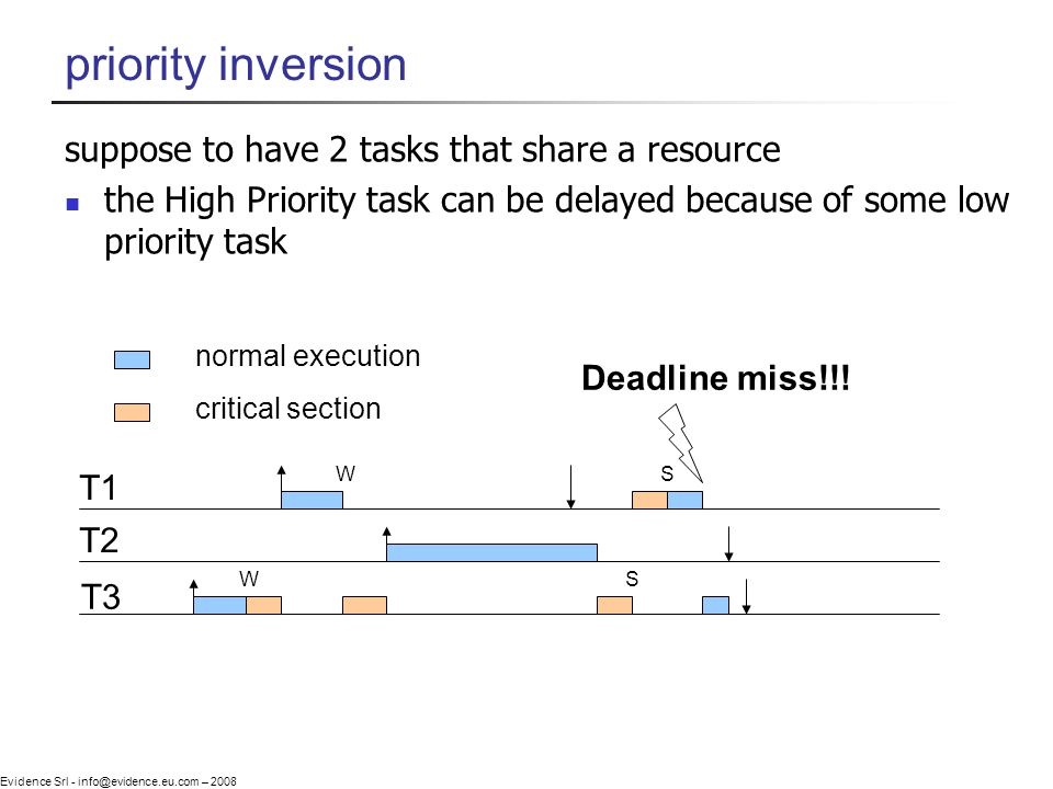 Evidence Srl - info@evidence.eu.com – 2008 priority inversion suppose to have 2 tasks that share a resource the High Priority task can be delayed beca