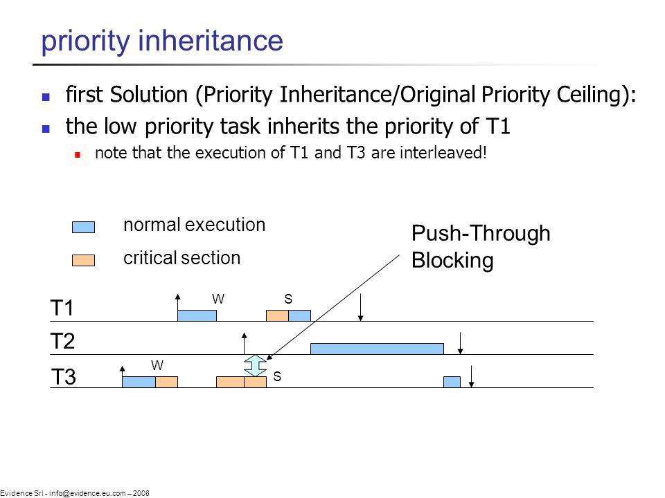Evidence Srl - info@evidence.eu.com – 2008 priority inheritance first Solution (Priority Inheritance/Original Priority Ceiling): the low priority task