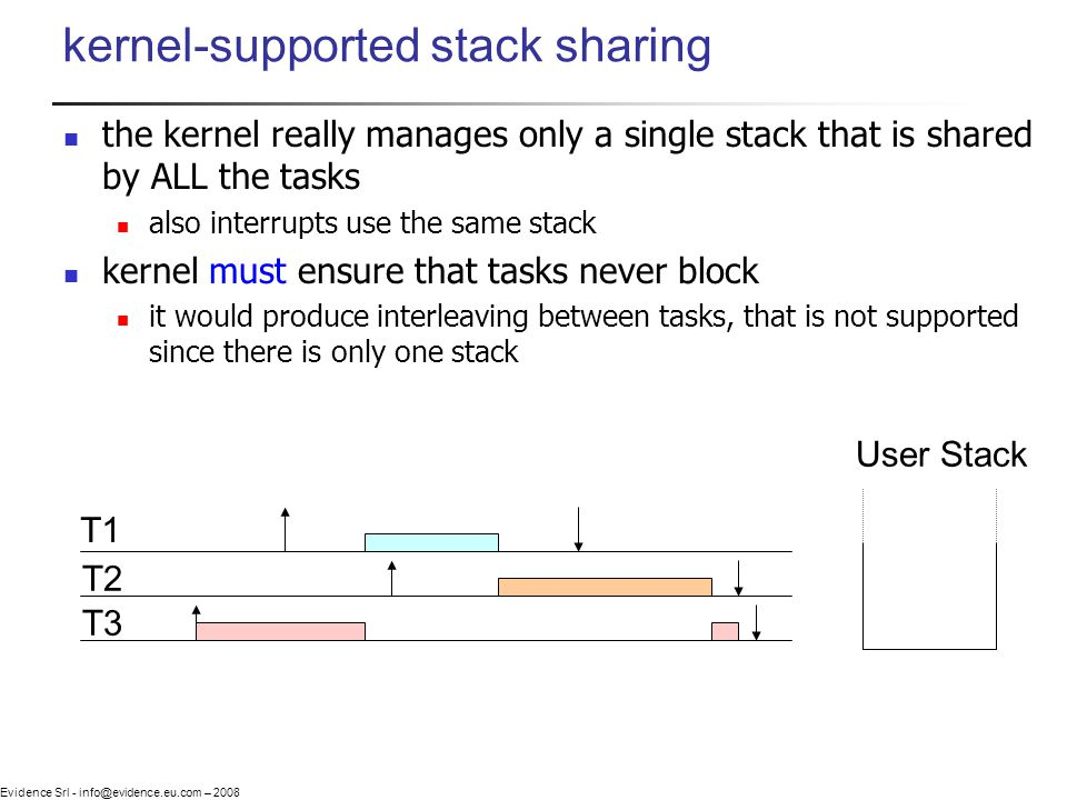 Evidence Srl - info@evidence.eu.com – 2008 kernel-supported stack sharing the kernel really manages only a single stack that is shared by ALL the task