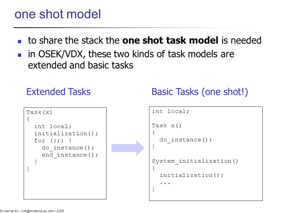 Evidence Srl - info@evidence.eu.com – 2008 one shot model to share the stack the one shot task model is needed in OSEK/VDX, these two kinds of task mo