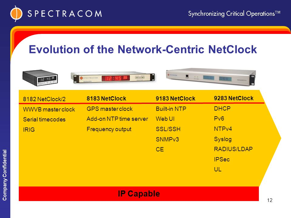Company Confidential 12 Evolution of the Network-Centric NetClock 8182 NetClock/2 WWVB master clock Serial timecodes IRIG 8183 NetClock GPS master clock Add-on NTP time server Frequency output 9183 NetClock Built-in NTP Web UI SSL/SSH SNMPv3 CE 9283 NetClock DHCP Pv6 NTPv4 Syslog RADIUS/LDAP IPSec UL IP Capable