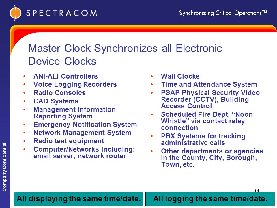 Company Confidential 14 Master Clock Synchronizes all Electronic Device Clocks ANI-ALI Controllers Voice Logging Recorders Radio Consoles CAD Systems Management Information Reporting System Emergency Notification System Network Management System Radio test equipment Computer/Networks including: email server, network router Wall Clocks Time and Attendance System PSAP Physical Security Video Recorder (CCTV), Building Access Control Scheduled Fire Dept.