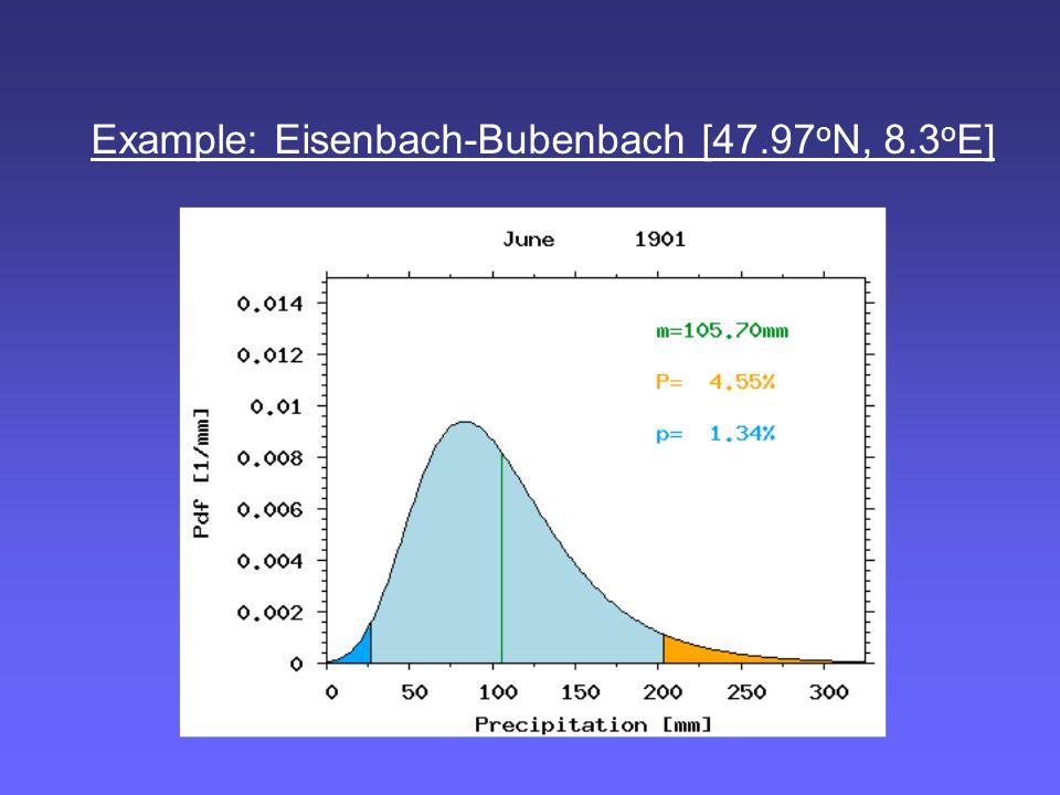 Example: Eisenbach-Bubenbach [47.97 o N, 8.3 o E]