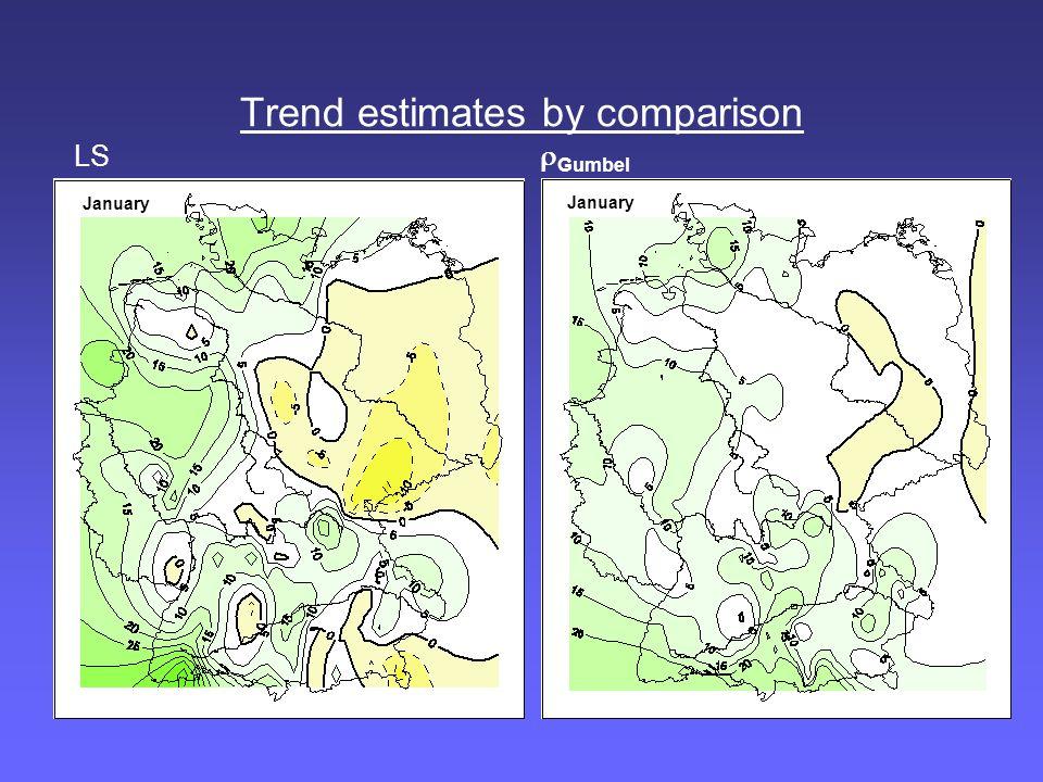 Trend estimates by comparison LS January Gumbel January