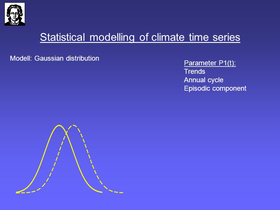 Statistical modelling of climate time series Parameter P1(t): Trends Annual cycle Episodic component Parameter P2(t): Trends Constant annual cycle Modell: Gaussian distribution