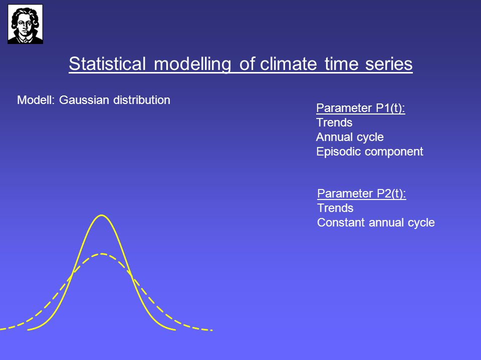 Statistical modelling of climate time series Parameter P1(t): Trends Annual cycle Episodic component Parameter P2(t): Trends Constant annual cycle Modell: Gumbel distribution