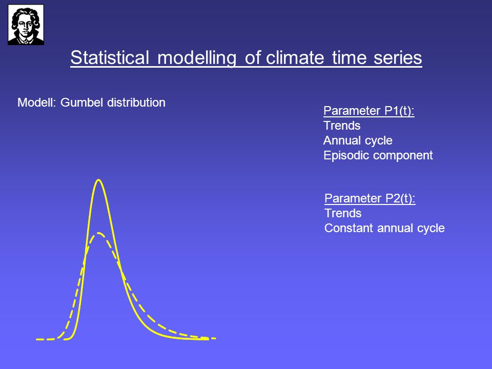 Statistical modelling of climate time series Parameter P1(t): Trends Annual cycle Episodic component Parameter P2(t): Trends Constant annual cycle Modell: Weibull distribution