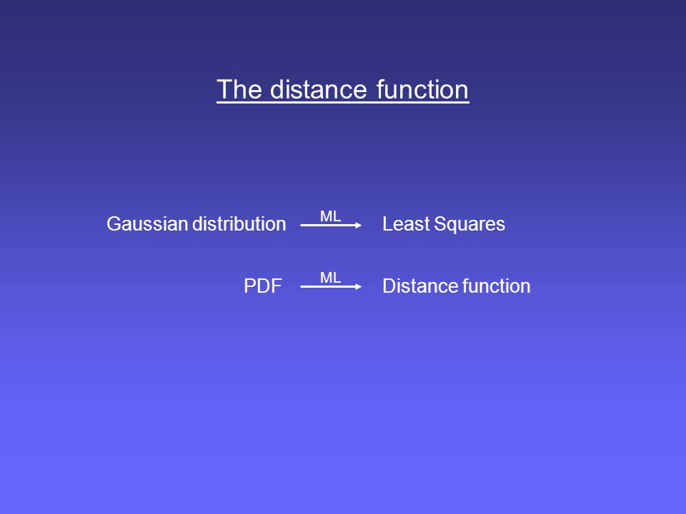 The distance function Gaussian distribution PDF Least Squares ML Distance function ML