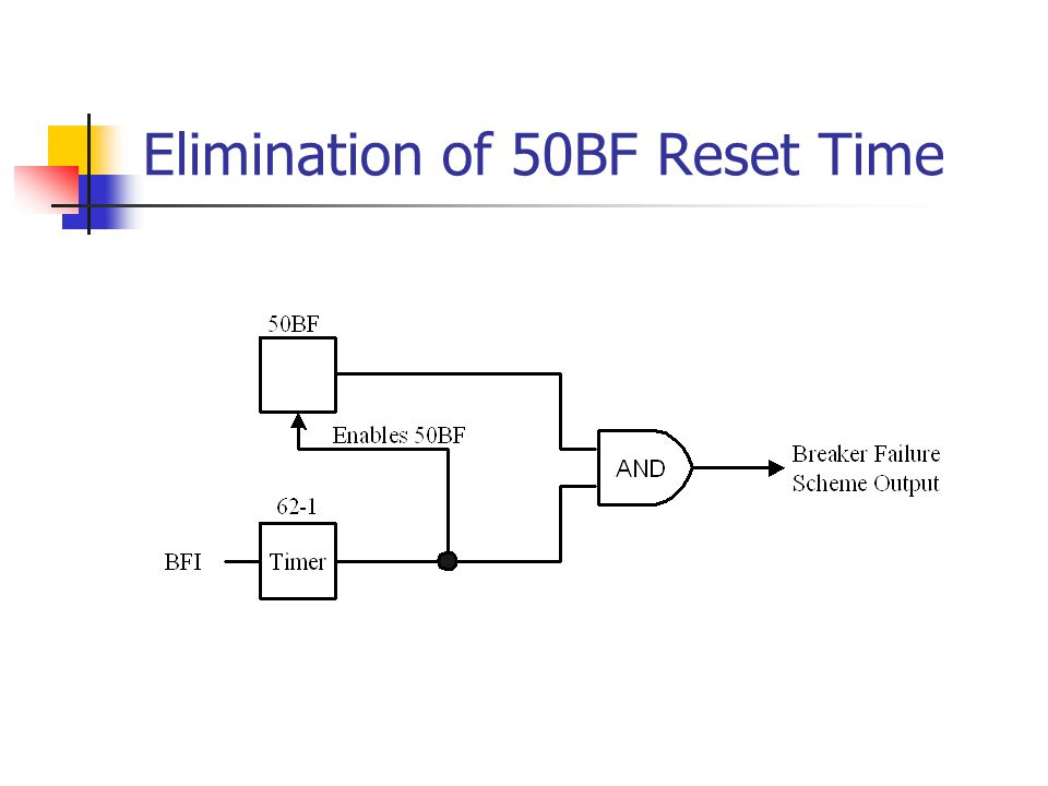 Elimination of 50BF Reset Time