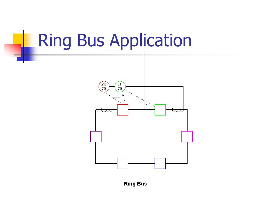 Ring Bus Application