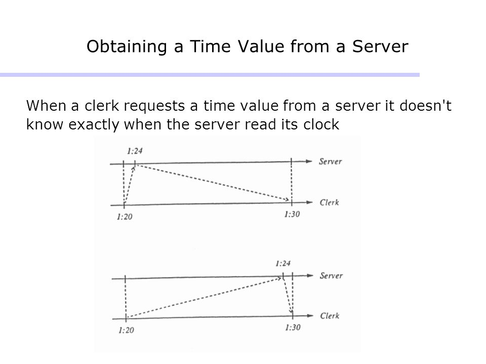Obtaining a Time Value from a Server When a clerk requests a time value from a server it doesn t know exactly when the server read its clock