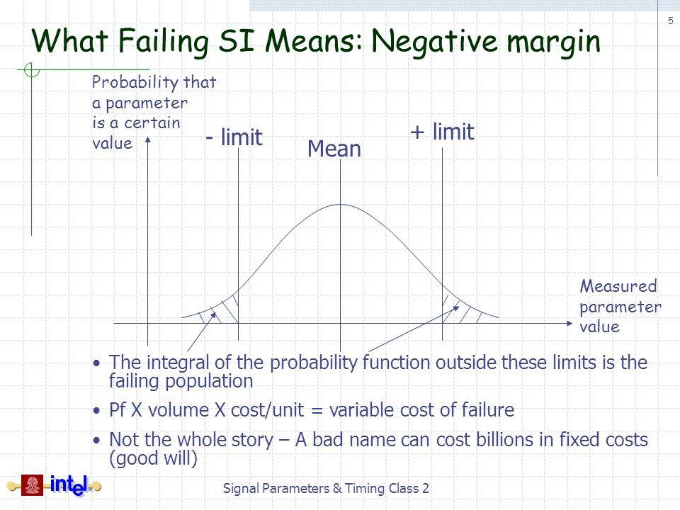 5 Signal Parameters & Timing Class 2 What Failing SI Means: Negative margin - limit + limit Mean Probability that a parameter is a certain value Measu